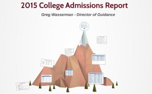 College Admissions Report Cover