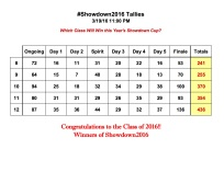 Showdown2016 Tallies